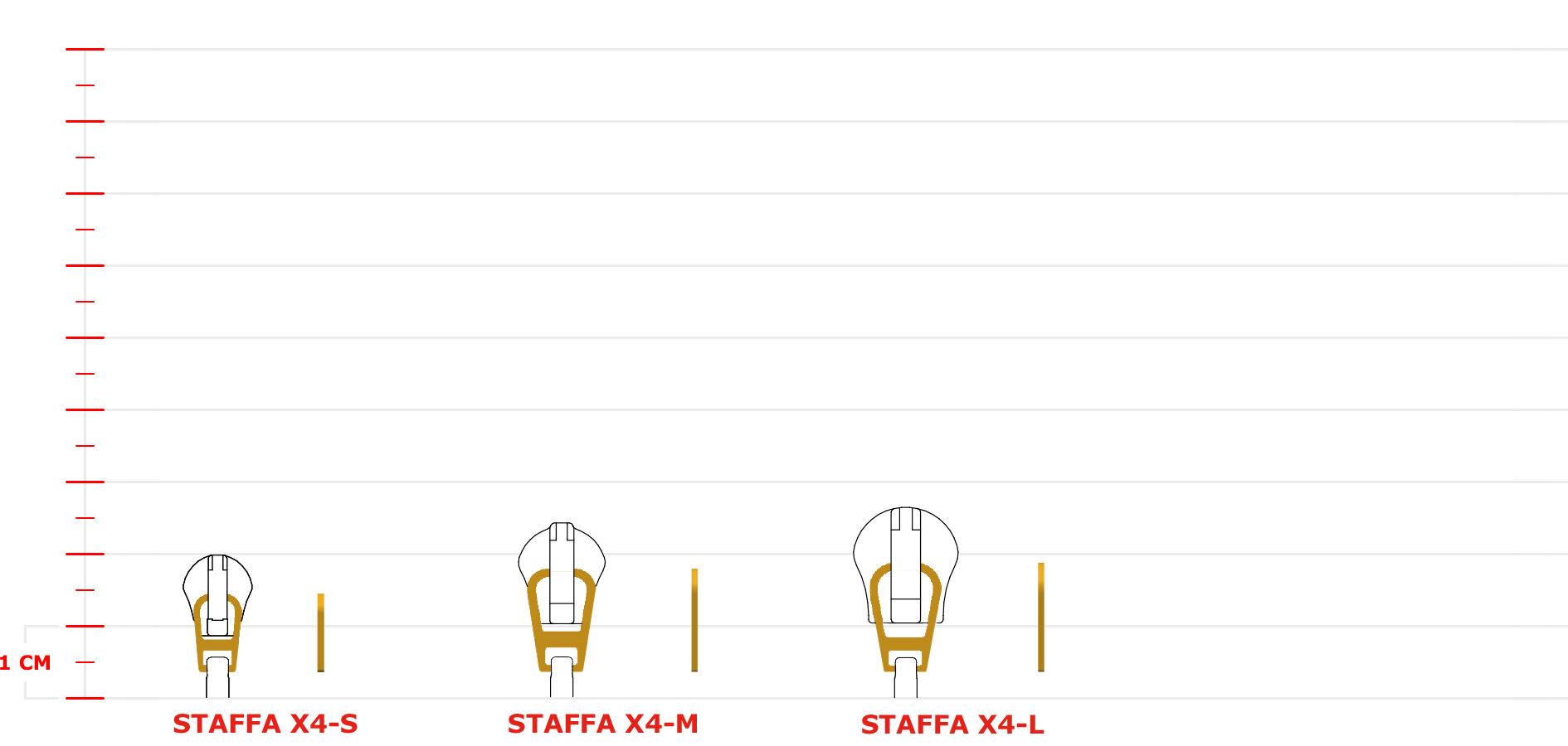 staffa-x4