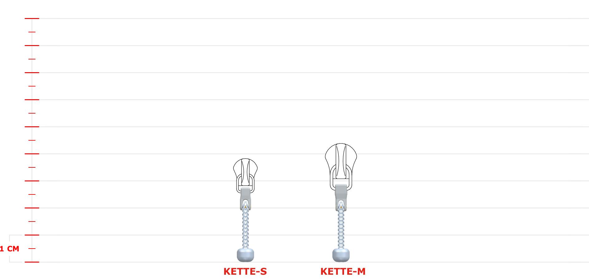 dimensioni-kette
